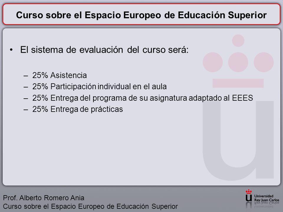 Curso sobre el Espacio Europeo de Educación Superior El sistema de evaluación del curso será: –25% Asistencia –25% Participación individual en el aula –25% Entrega del programa de su asignatura adaptado al EEES –25% Entrega de prácticas Prof.