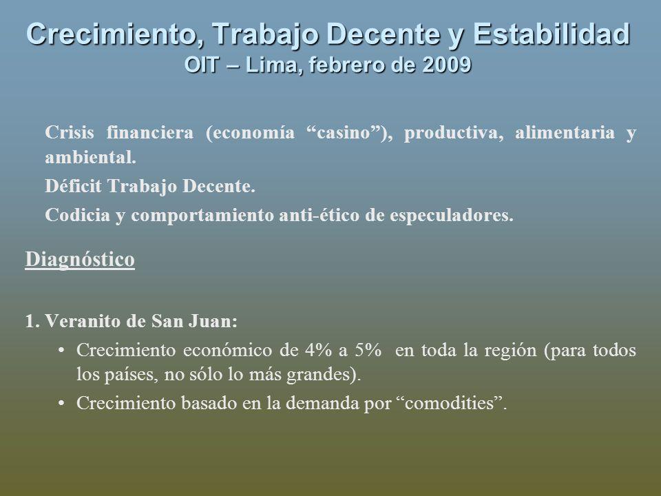 Crecimiento, Trabajo Decente y Estabilidad OIT – Lima, febrero de 2009 Crisis financiera (economía casino), productiva, alimentaria y ambiental. Défic
