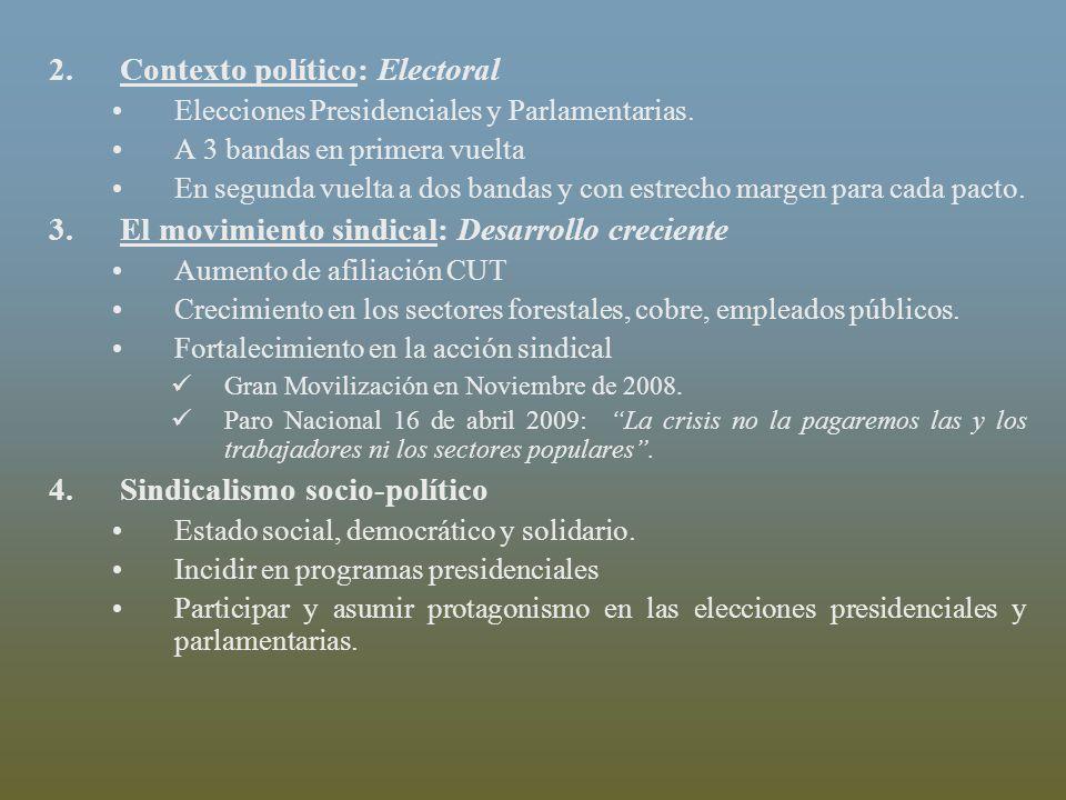 2.Contexto político: Electoral Elecciones Presidenciales y Parlamentarias. A 3 bandas en primera vuelta En segunda vuelta a dos bandas y con estrecho