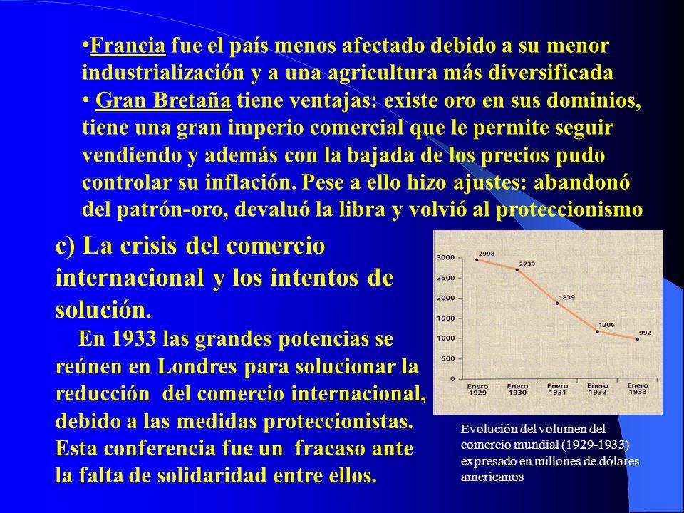 c) La crisis del comercio internacional y los intentos de solución. En 1933 las grandes potencias se reúnen en Londres para solucionar la reducción de