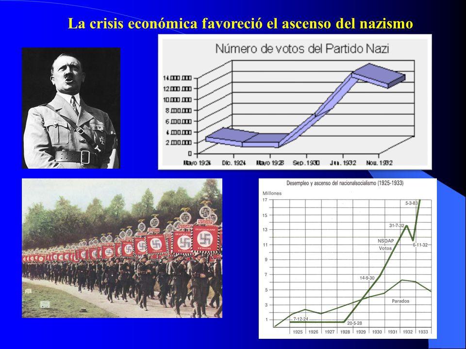 La crisis económica favoreció el ascenso del nazismo