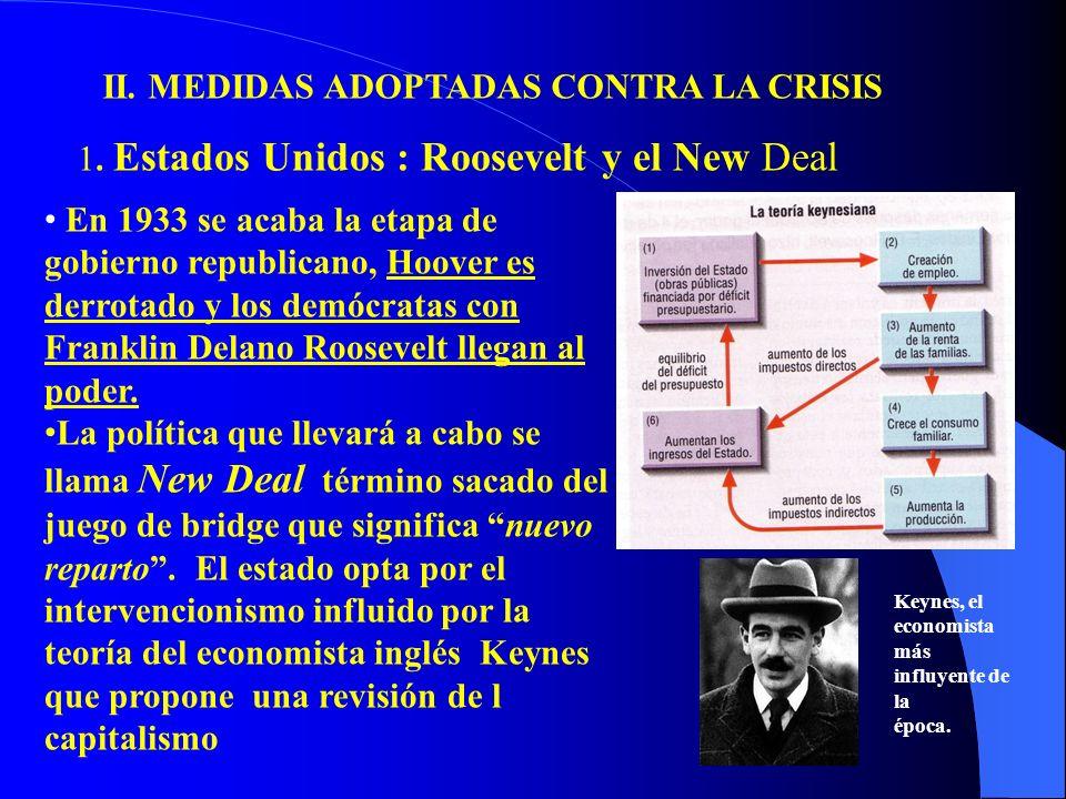 II. MEDIDAS ADOPTADAS CONTRA LA CRISIS 1. Estados Unidos : Roosevelt y el New Deal En 1933 se acaba la etapa de gobierno republicano, Hoover es derrot