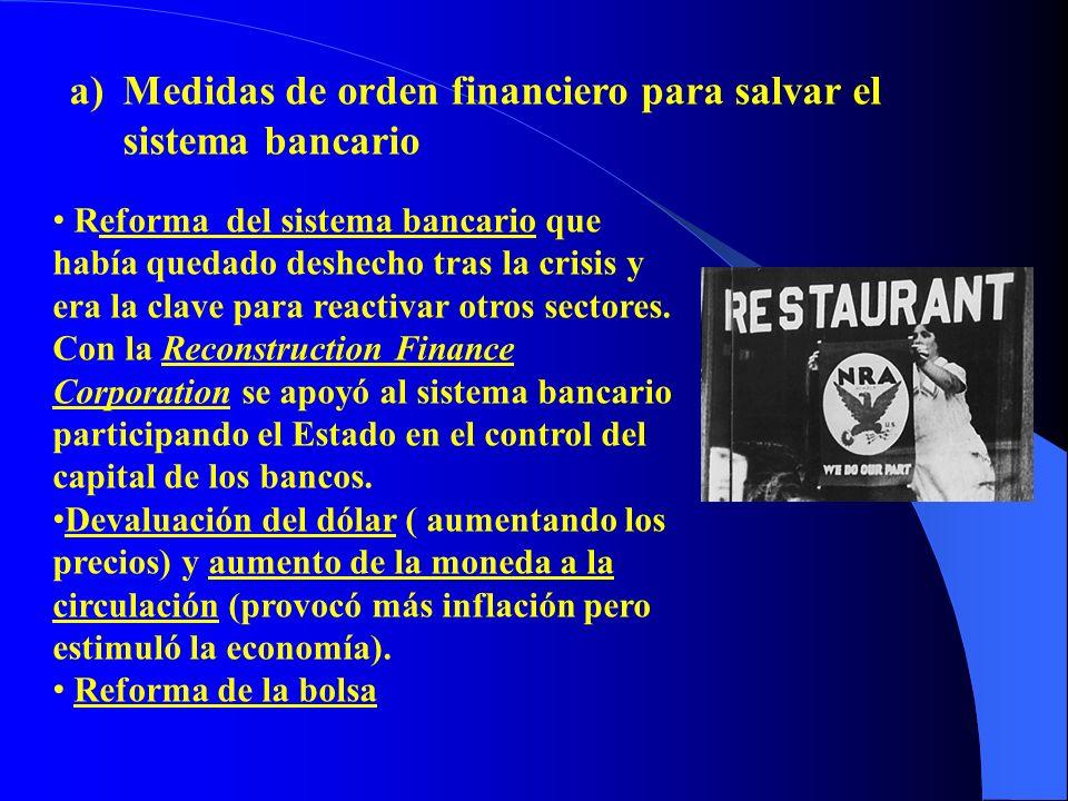 Reforma del sistema bancario que había quedado deshecho tras la crisis y era la clave para reactivar otros sectores. Con la Reconstruction Finance Cor