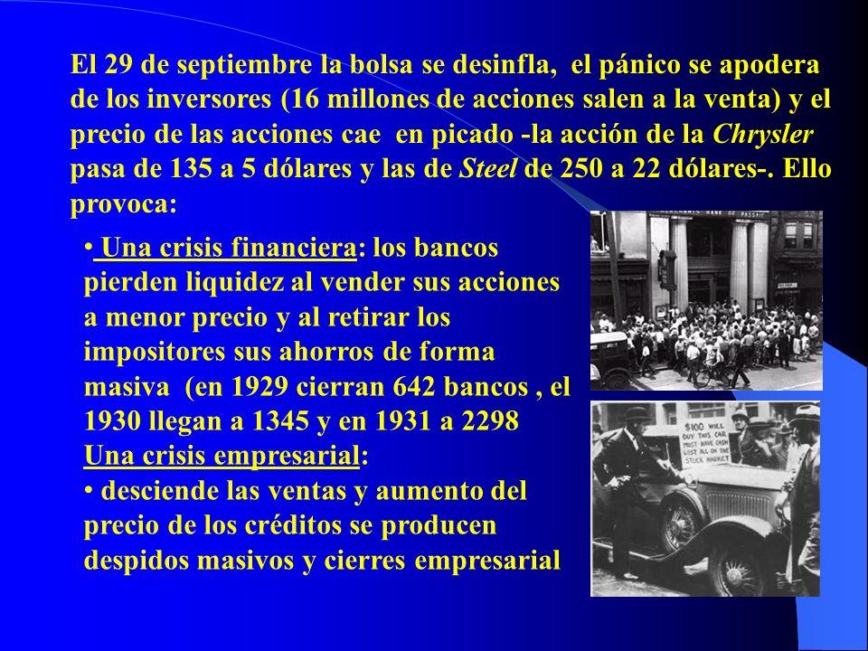 Esquema general de la crisis de 1929