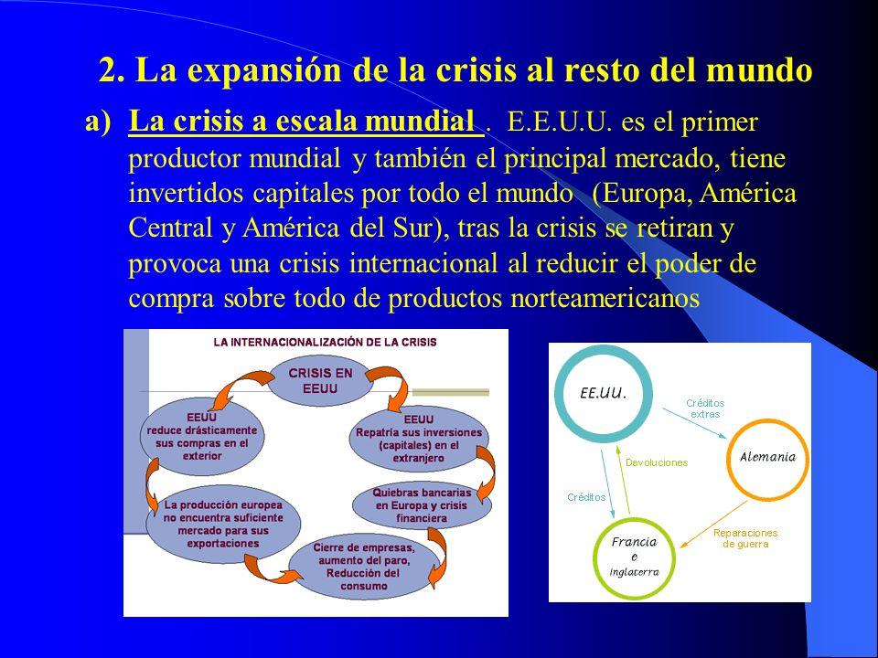 2. La expansión de la crisis al resto del mundo a)La crisis a escala mundial. E.E.U.U. es el primer productor mundial y también el principal mercado,