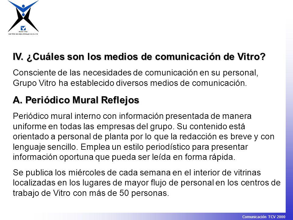CENTRO DE DESARROLLO HUMANO GRUPO VITRO Comunicación TCV 2000 IV. ¿Cuáles son los medios de comunicación de Vitro? Consciente de las necesidades de co