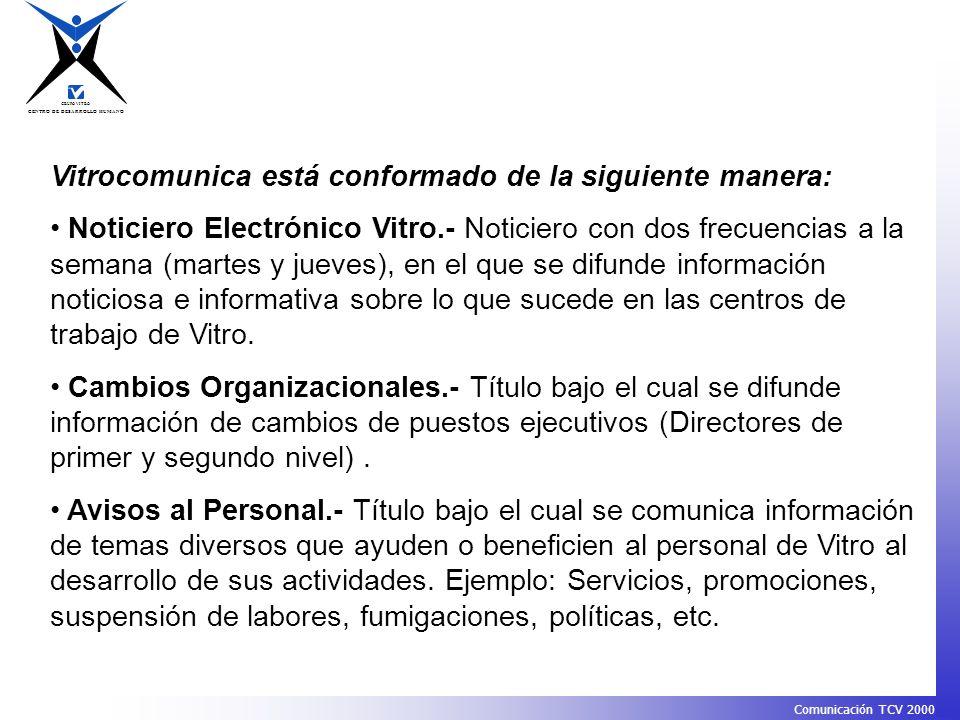 CENTRO DE DESARROLLO HUMANO GRUPO VITRO Comunicación TCV 2000 Vitrocomunica está conformado de la siguiente manera: Noticiero Electrónico Vitro.- Noti