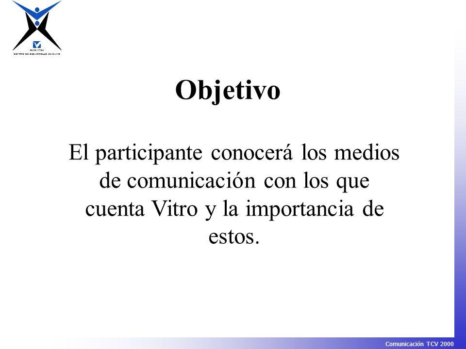 CENTRO DE DESARROLLO HUMANO GRUPO VITRO Comunicación TCV 2000 El participante conocerá los medios de comunicación con los que cuenta Vitro y la import