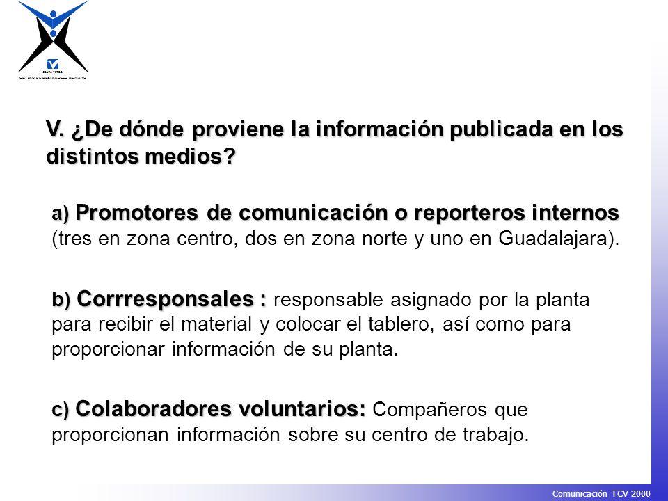 CENTRO DE DESARROLLO HUMANO GRUPO VITRO Comunicación TCV 2000 a) Promotores de comunicación o reporteros internos a) Promotores de comunicación o repo