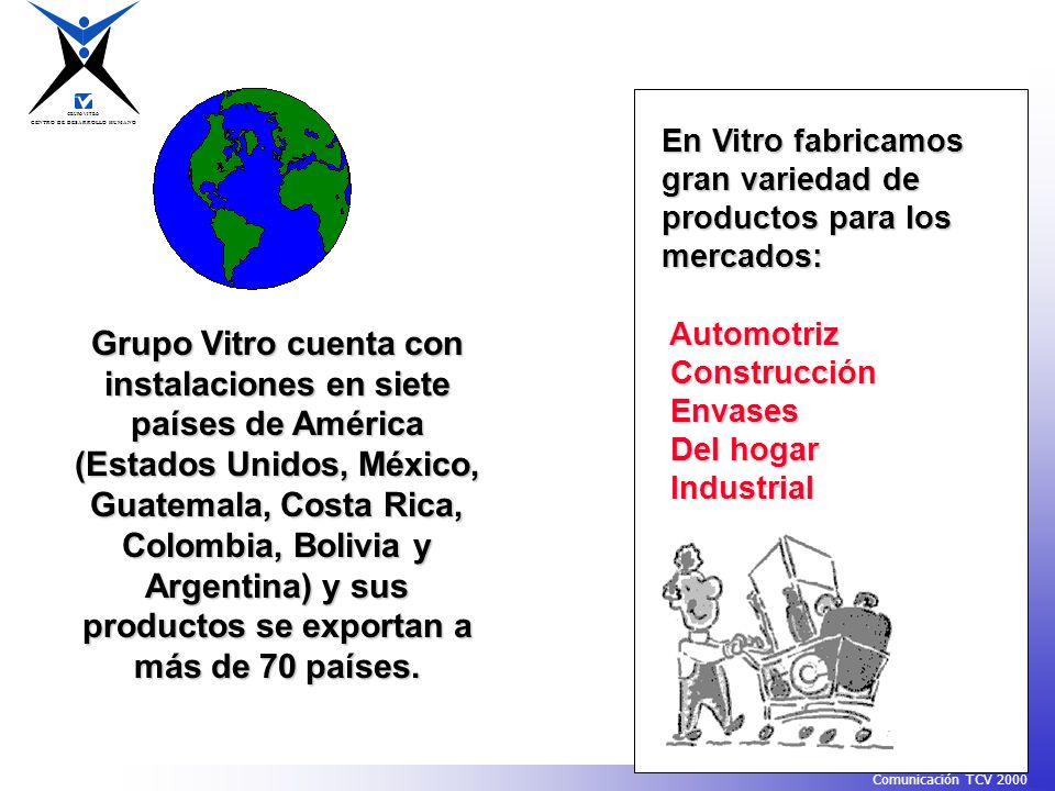 CENTRO DE DESARROLLO HUMANO GRUPO VITRO Comunicación TCV 2000 Grupo Vitro cuenta con instalaciones en siete países de América (Estados Unidos, México,