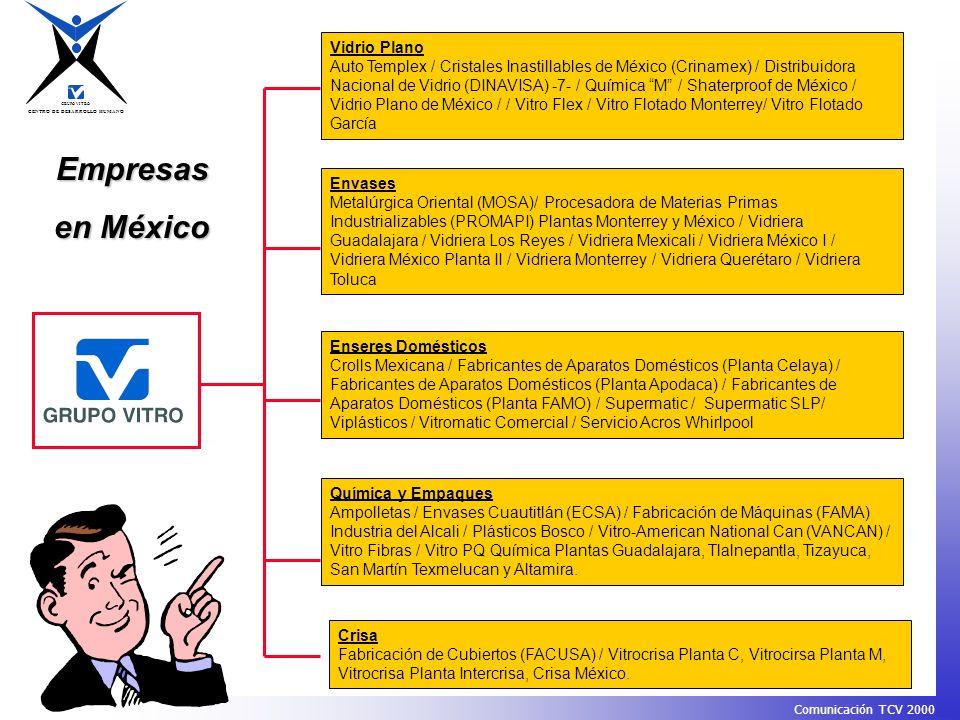 CENTRO DE DESARROLLO HUMANO GRUPO VITRO Comunicación TCV 2000 Vidrio Plano Auto Templex / Cristales Inastillables de México (Crinamex) / Distribuidora
