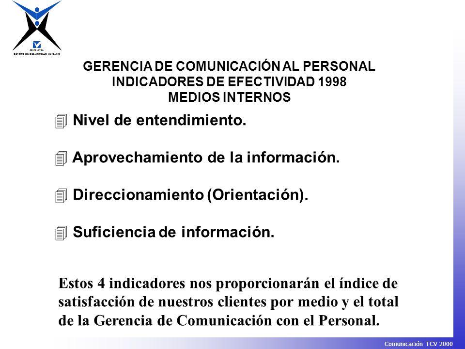 CENTRO DE DESARROLLO HUMANO GRUPO VITRO Comunicación TCV 2000 GERENCIA DE COMUNICACIÓN AL PERSONAL INDICADORES DE EFECTIVIDAD 1998 MEDIOS INTERNOS 4 N