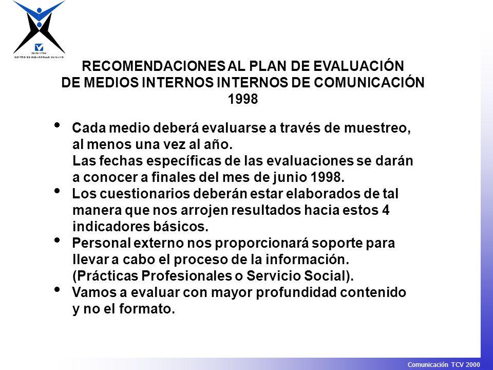 CENTRO DE DESARROLLO HUMANO GRUPO VITRO Comunicación TCV 2000 RECOMENDACIONES AL PLAN DE EVALUACIÓN DE MEDIOS INTERNOS INTERNOS DE COMUNICACIÓN 1998 C