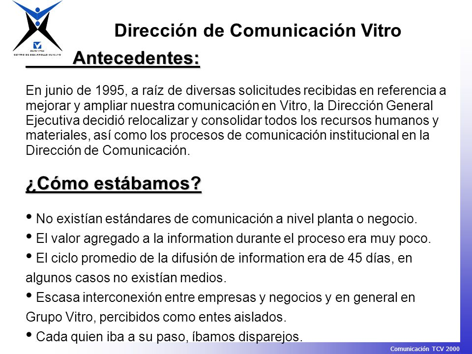 CENTRO DE DESARROLLO HUMANO GRUPO VITRO Comunicación TCV 2000 Situación Actual Contamos con medios homogéneos y unicidad de mensajes en contenidos y tiempos.