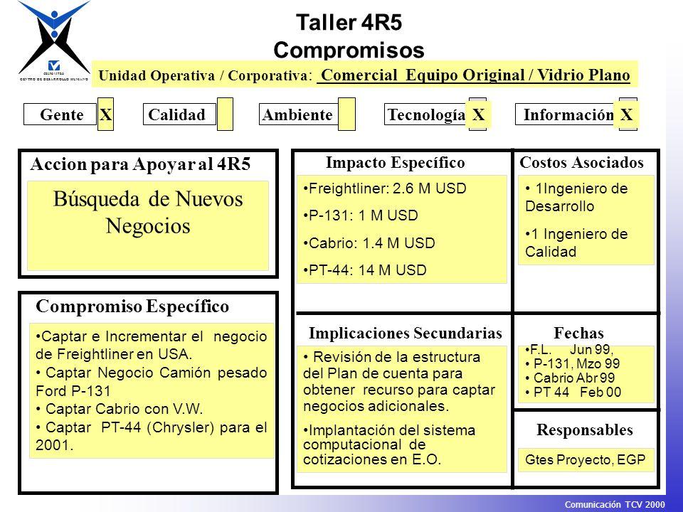 CENTRO DE DESARROLLO HUMANO GRUPO VITRO Comunicación TCV 2000 Accion para Apoyar al 4R5 Taller 4R5 Compromisos Unidad Operativa / Corporativa : Comerc