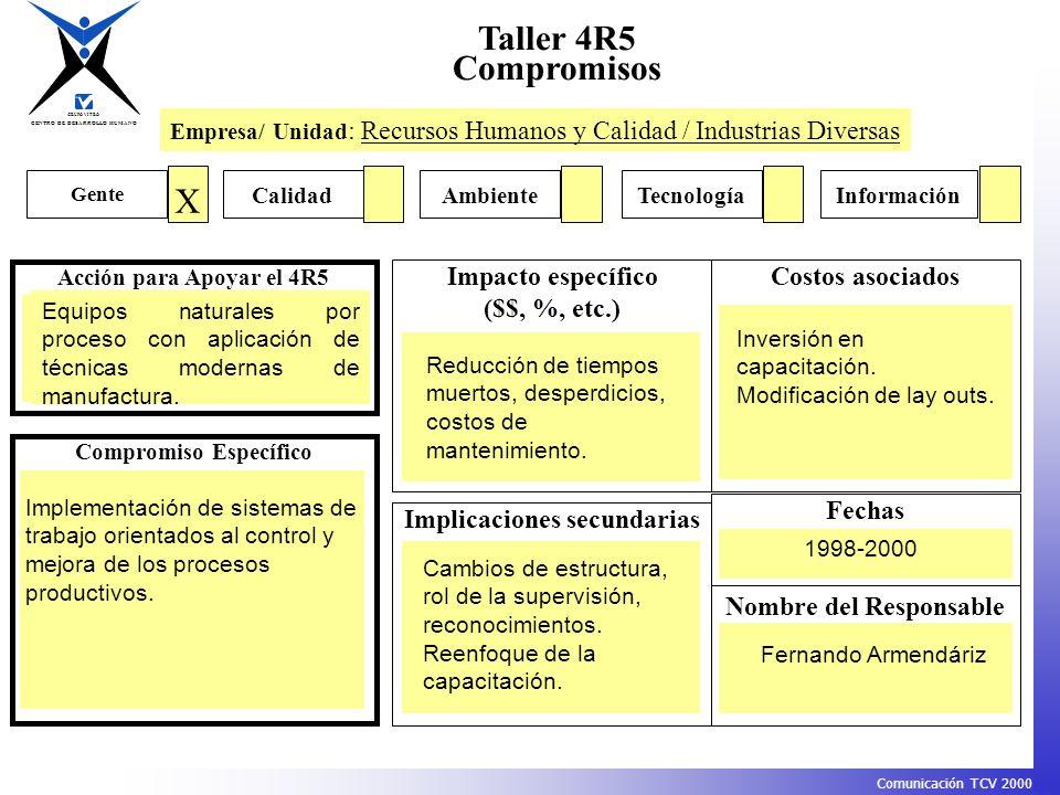 CENTRO DE DESARROLLO HUMANO GRUPO VITRO Comunicación TCV 2000 Taller 4R5 Compromisos Implicaciones secundarias Impacto específico ($$, %, etc.) Costos