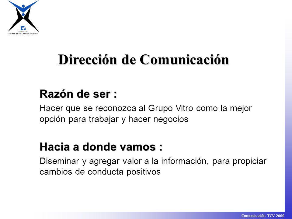 CENTRO DE DESARROLLO HUMANO GRUPO VITRO Comunicación TCV 2000 Razón de ser : Hacer que se reconozca al Grupo Vitro como la mejor opción para trabajar