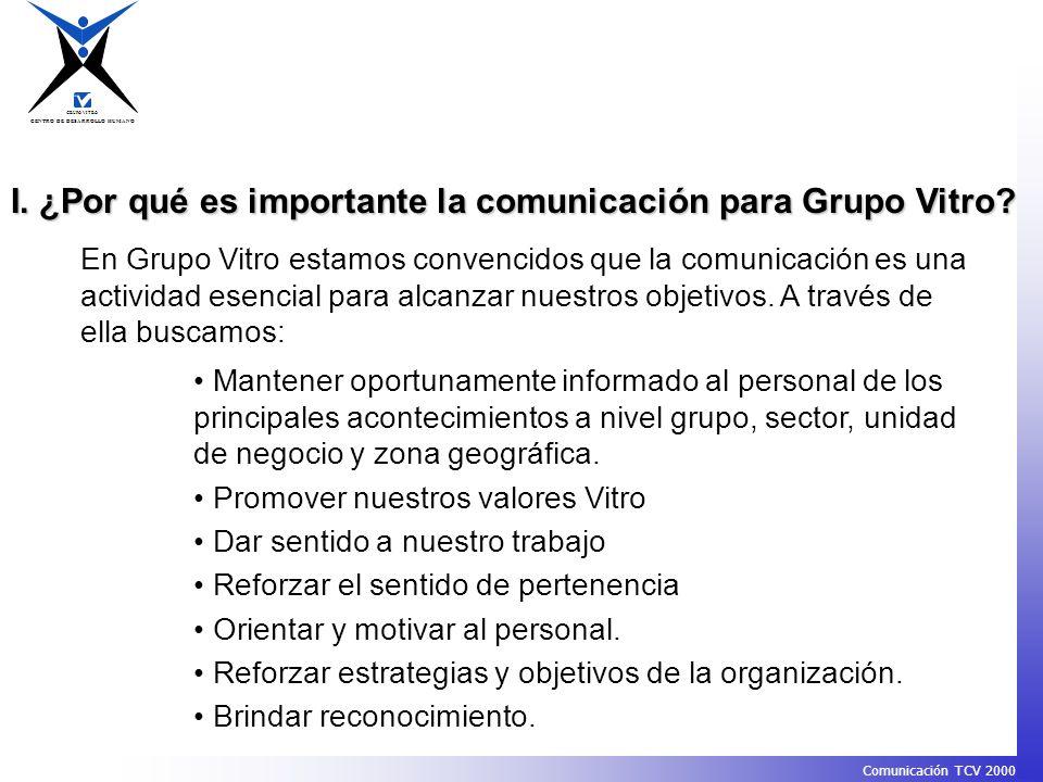 CENTRO DE DESARROLLO HUMANO GRUPO VITRO Comunicación TCV 2000 I. ¿Por qué es importante la comunicación para Grupo Vitro? Mantener oportunamente infor