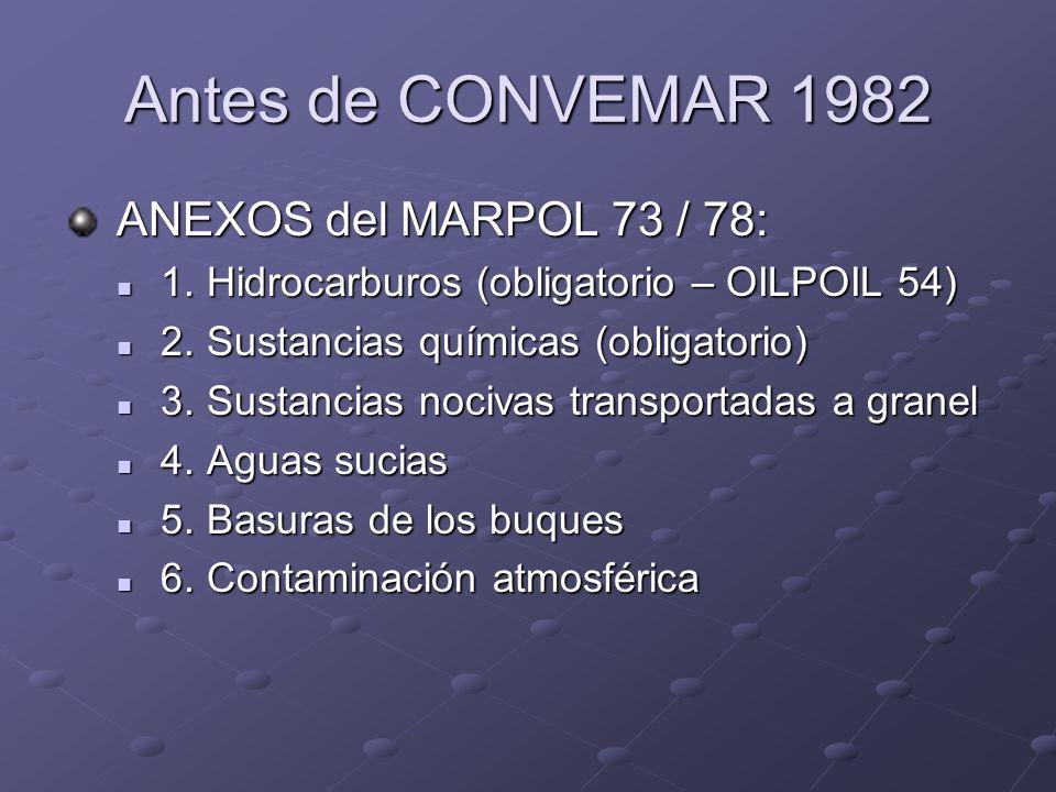 Antes de CONVEMAR 1982 ANEXOS del MARPOL 73 / 78: ANEXOS del MARPOL 73 / 78: 1. Hidrocarburos (obligatorio – OILPOIL 54) 1. Hidrocarburos (obligatorio