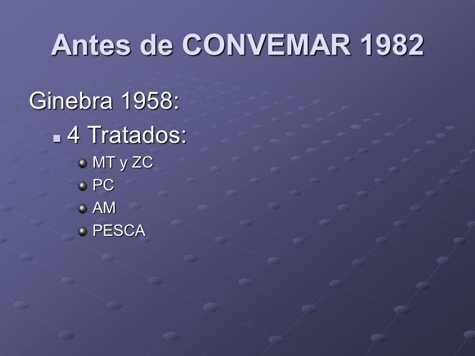 Antes de CONVEMAR 1982 Ginebra 1958: 4 Tratados: 4 Tratados: MT y ZC MT y ZC PC PC AM AM PESCA PESCA
