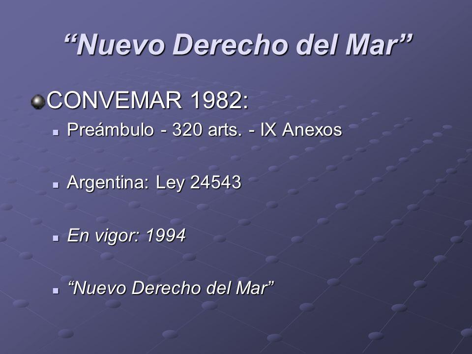 Nuevo Derecho del Mar CONVEMAR 1982: Preámbulo - 320 arts. - IX Anexos Preámbulo - 320 arts. - IX Anexos Argentina: Ley 24543 Argentina: Ley 24543 En