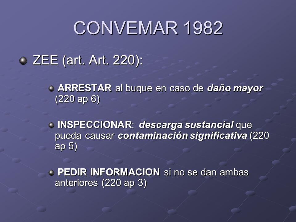 CONVEMAR 1982 ZEE (art. Art. 220): ZEE (art. Art. 220): ARRESTAR al buque en caso de daño mayor (220 ap 6) ARRESTAR al buque en caso de daño mayor (22