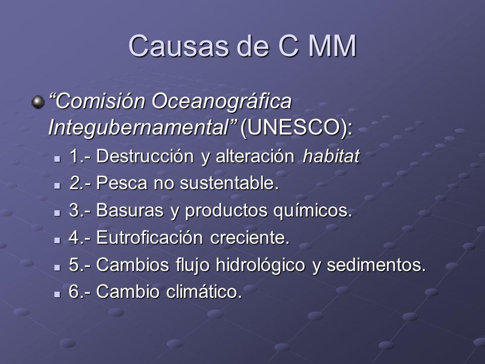 Causas de C MM Comisión Oceanográfica Integubernamental (UNESCO): 1.- Destrucción y alteración habitat 1.- Destrucción y alteración habitat 2.- Pesca
