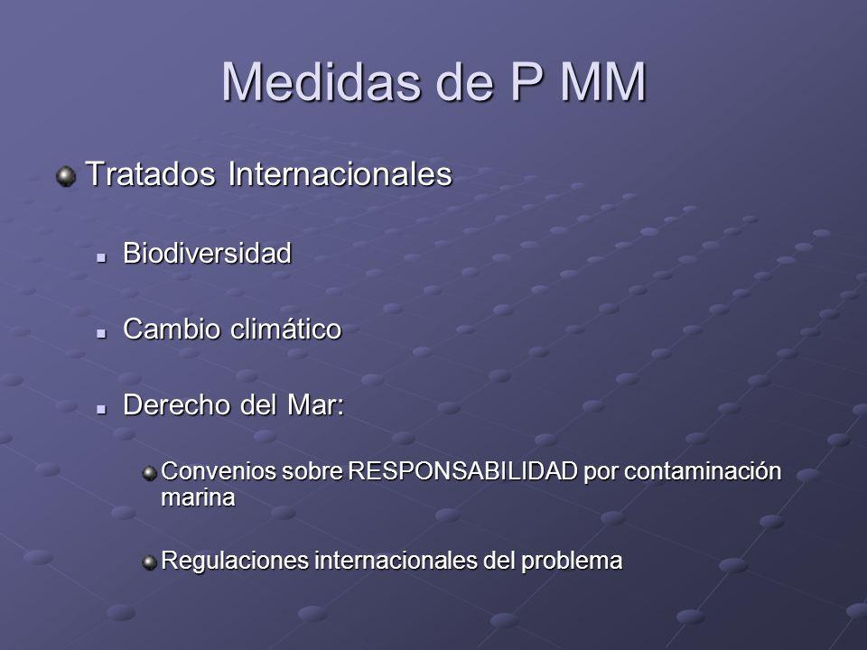 Medidas de P MM Convenios sobre RESPONSABILIDAD Regulaciones internacionales Regulaciones internacionales CONVEMAR 1982 CONVEMAR 1982 Antes Antes Después Después