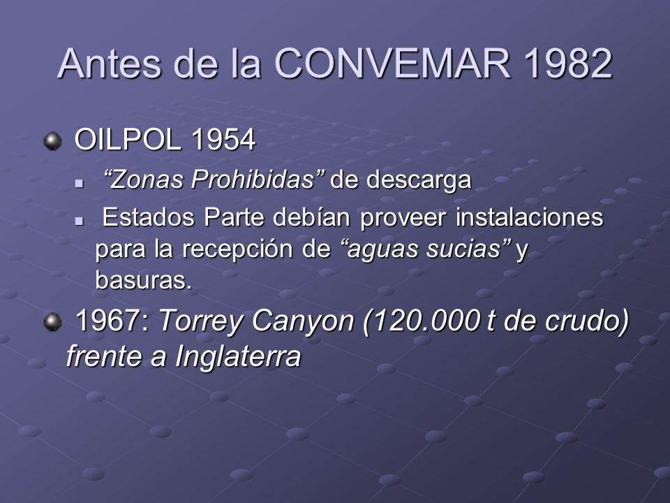 Antes de la CONVEMAR 1982 OILPOL 1954 OILPOL 1954 Zonas Prohibidas de descarga Zonas Prohibidas de descarga Estados Parte debían proveer instalaciones