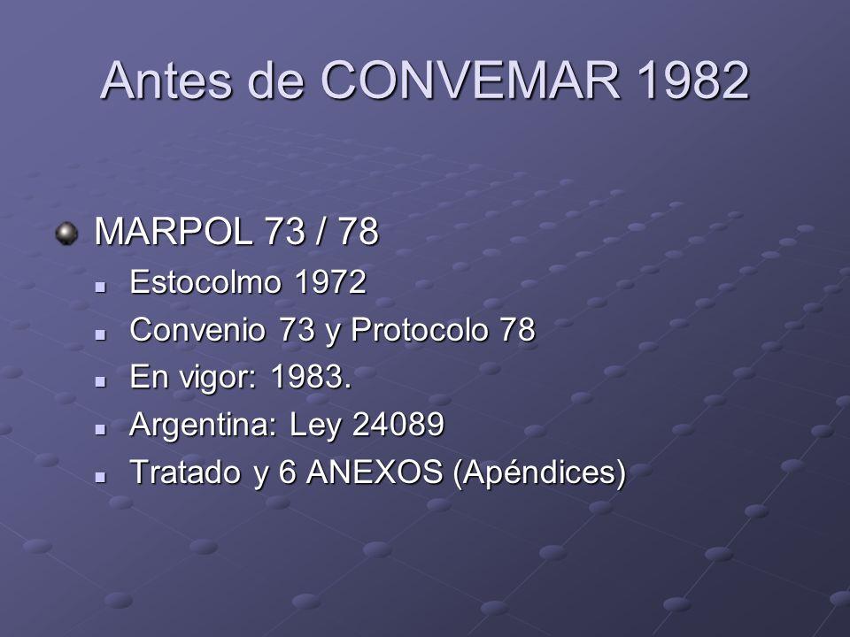 Antes de CONVEMAR 1982 MARPOL 73 / 78 MARPOL 73 / 78 Estocolmo 1972 Estocolmo 1972 Convenio 73 y Protocolo 78 Convenio 73 y Protocolo 78 En vigor: 198
