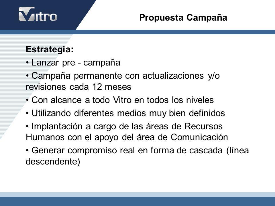 Estrategia: Lanzar pre - campaña Campaña permanente con actualizaciones y/o revisiones cada 12 meses Con alcance a todo Vitro en todos los niveles Uti