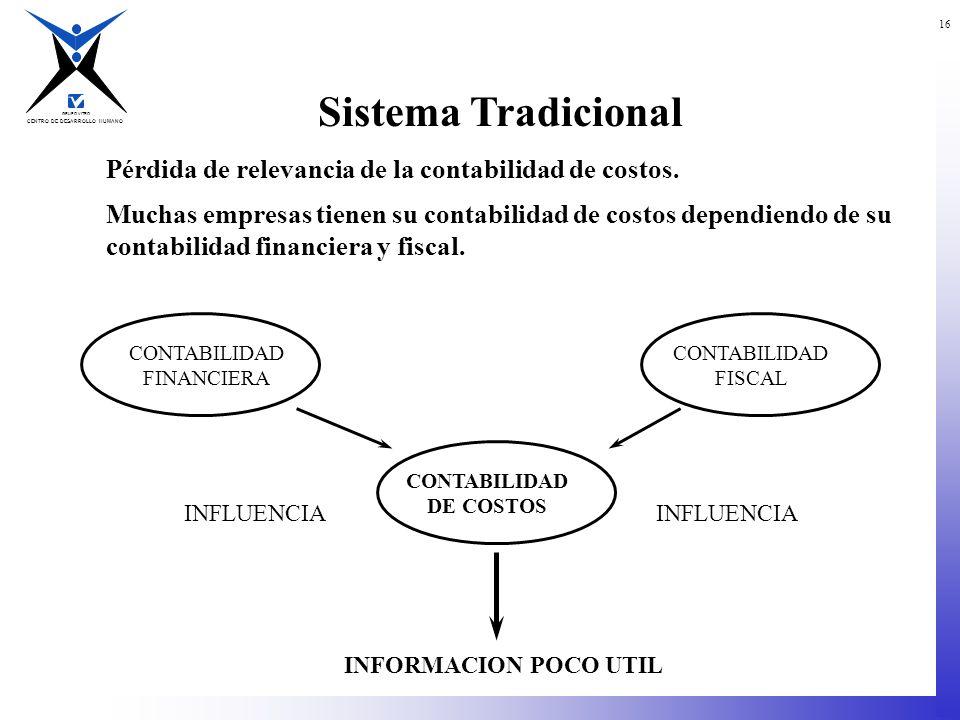 CENTRO DE DESARROLLO HUMANO GRUPO VITRO 16 Sistema Tradicional Pérdida de relevancia de la contabilidad de costos. Muchas empresas tienen su contabili