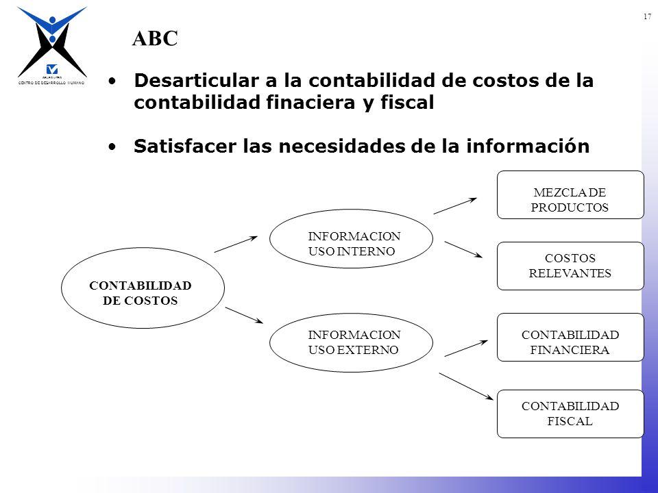 CENTRO DE DESARROLLO HUMANO GRUPO VITRO 17 Desarticular a la contabilidad de costos de la contabilidad finaciera y fiscal Satisfacer las necesidades d