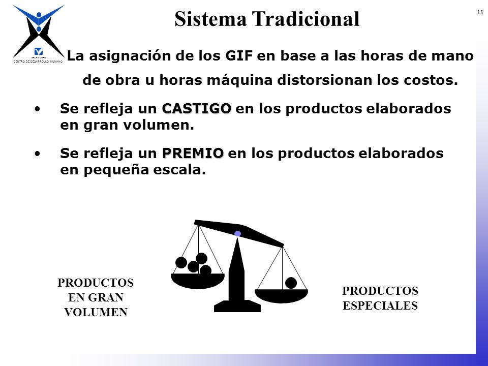 CENTRO DE DESARROLLO HUMANO GRUPO VITRO 18 La asignación de los GIF en base a las horas de mano de obra u horas máquina distorsionan los costos. CASTI