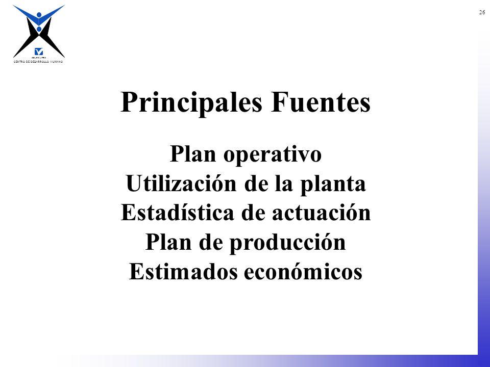 CENTRO DE DESARROLLO HUMANO GRUPO VITRO 26 Principales Fuentes Plan operativo Utilización de la planta Estadística de actuación Plan de producción Est