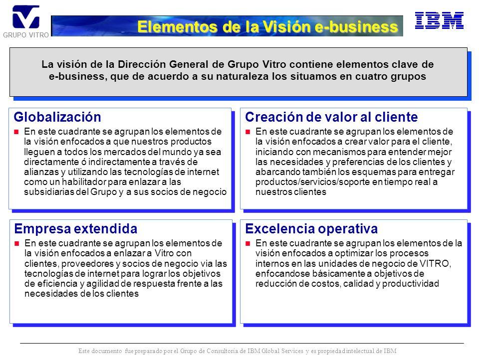 GRUPO VITRO Este documento fue preparado por el Grupo de Consultoría de IBM Global Services y es propiedad intelectual de IBM Taller de Visión de la 2