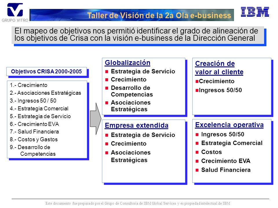 GRUPO VITRO Este documento fue preparado por el Grupo de Consultoría de IBM Global Services y es propiedad intelectual de IBM AGENDA 1 Introducción 3