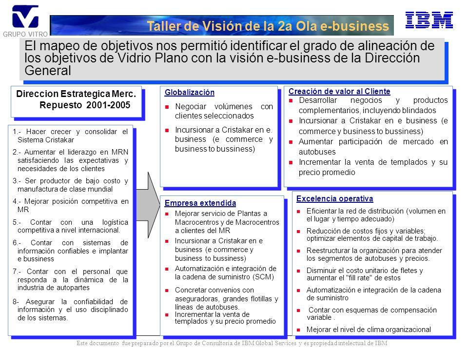 GRUPO VITRO Este documento fue preparado por el Grupo de Consultoría de IBM Global Services y es propiedad intelectual de IBM El mapeo de objetivos no