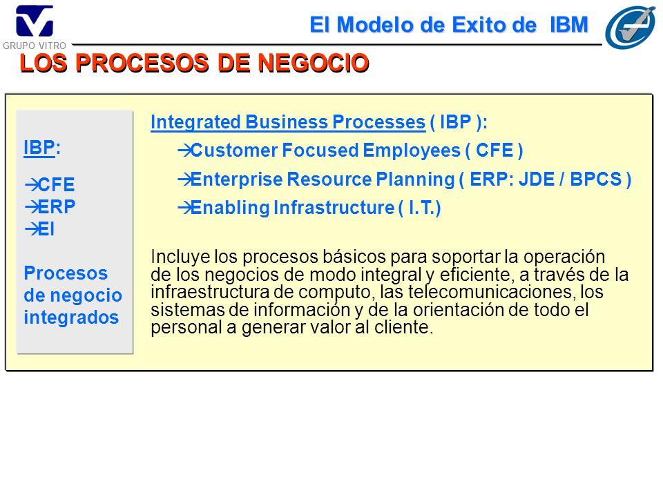 LOS PROCESOS DE NEGOCIO IBP: CFE ERP EI Procesos de negocio integrados Integrated Business Processes ( IBP ): Customer Focused Employees ( CFE ) Enterprise Resource Planning ( ERP: JDE / BPCS ) Enabling Infrastructure ( I.T.) Incluye los procesos básicos para soportar la operación de los negocios de modo integral y eficiente, a través de la infraestructura de computo, las telecomunicaciones, los sistemas de información y de la orientación de todo el personal a generar valor al cliente.