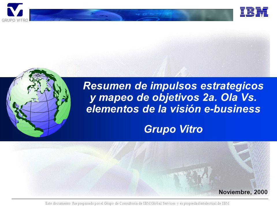 GRUPO VITRO Este documento fue preparado por el Grupo de Consultoría de IBM Global Services y es propiedad intelectual de IBM Noviembre, 2000 Resumen de impulsos estrategicos y mapeo de objetivos 2a.