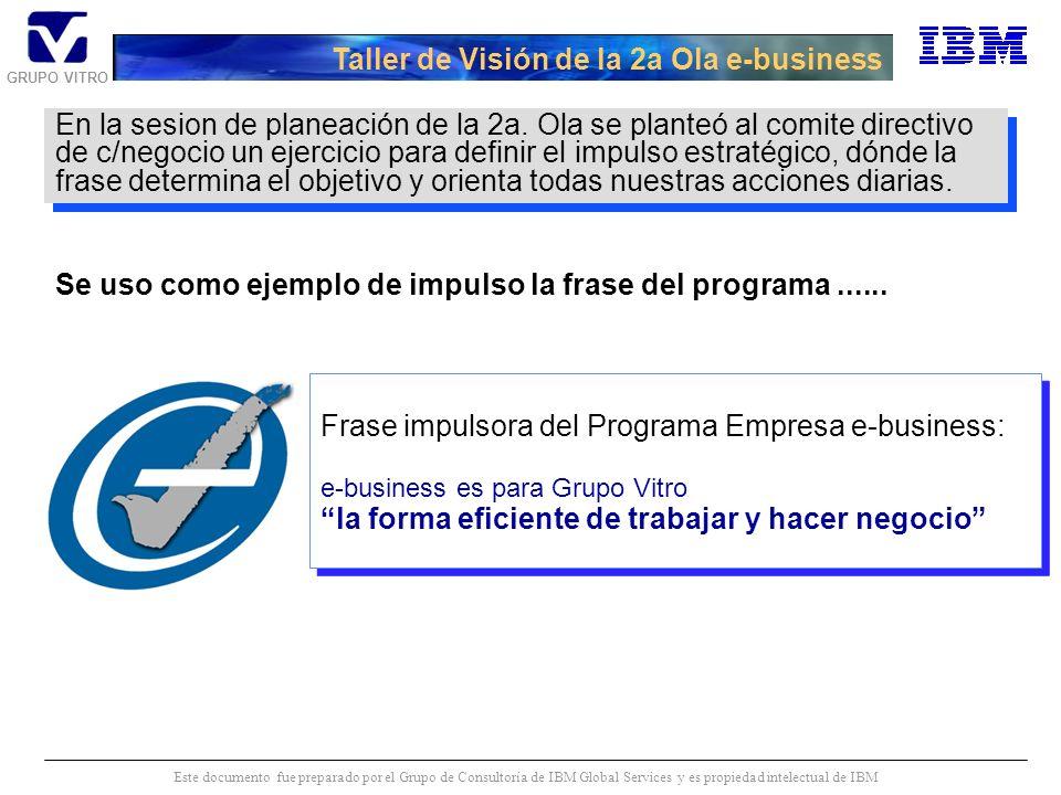 GRUPO VITRO Este documento fue preparado por el Grupo de Consultoría de IBM Global Services y es propiedad intelectual de IBM En la sesion de planeación de la 2a.