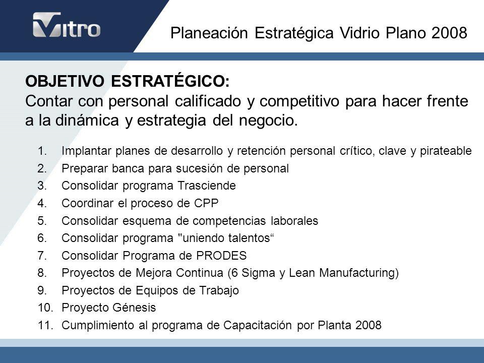 OBJETIVO ESTRATÉGICO: Contar con personal calificado y competitivo para hacer frente a la dinámica y estrategia del negocio. Planeación Estratégica Vi