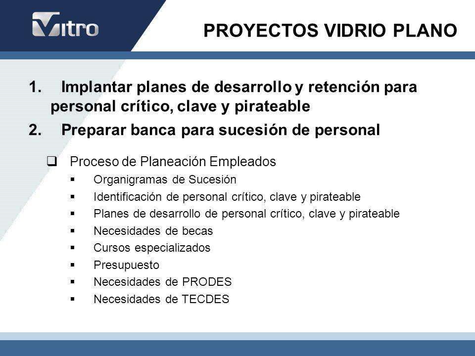Proceso de Planeación Empleados Organigramas de Sucesión Identificación de personal crítico, clave y pirateable Planes de desarrollo de personal críti