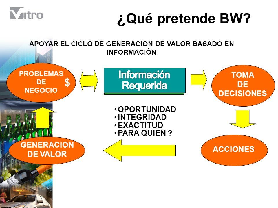Barra de Herramientas (Bex) (2) Nos permite abrir nuevos Queries para su análisis, sustituyendo al que tenemos actualmente en pantalla.