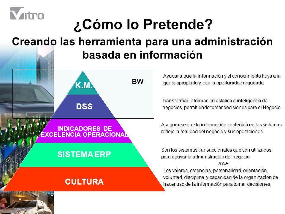 Barra de Herramientas (Bex) (7) La información que se está viendo en el Query, puede ser salvada para posteriormente complementarla en Excel.