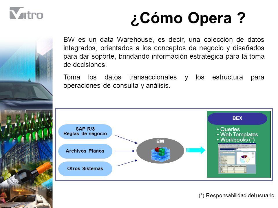 Filtro por Aplicar Barra de Herramientas (Bex) (9) Nos permite trabajar con todas las opciones de filtros del Query.