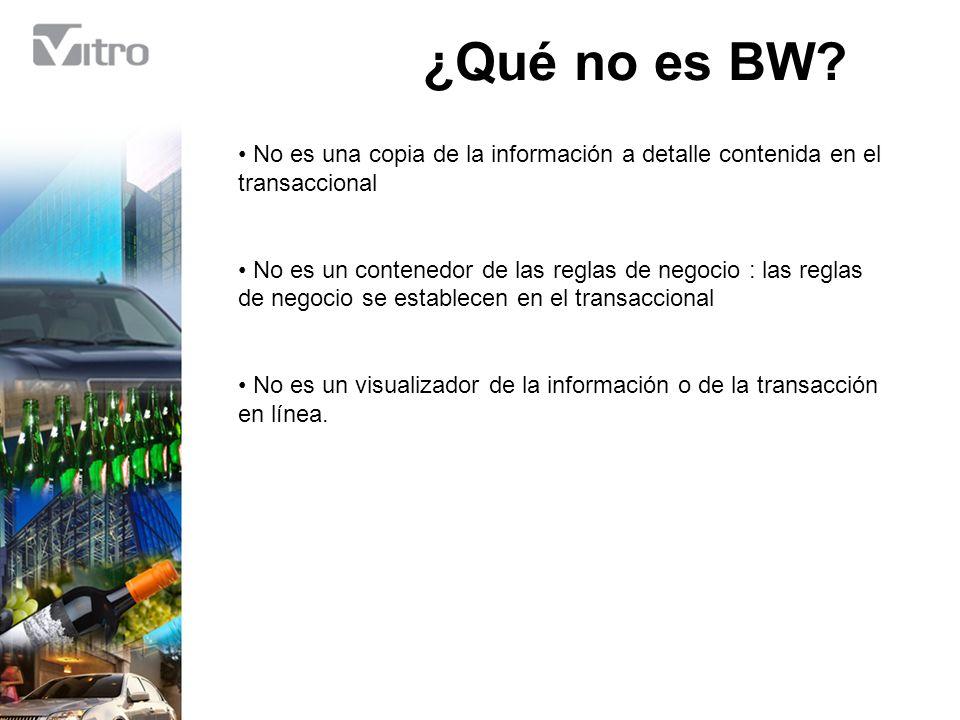Barra de Herramientas (Bex) (5) En esta opción veremos información técnica relacionada con el Query; Nombre del Query
