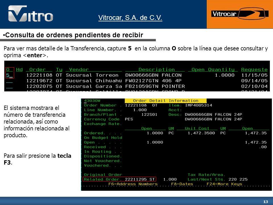 Vitrocar, S.A. de C.V.
