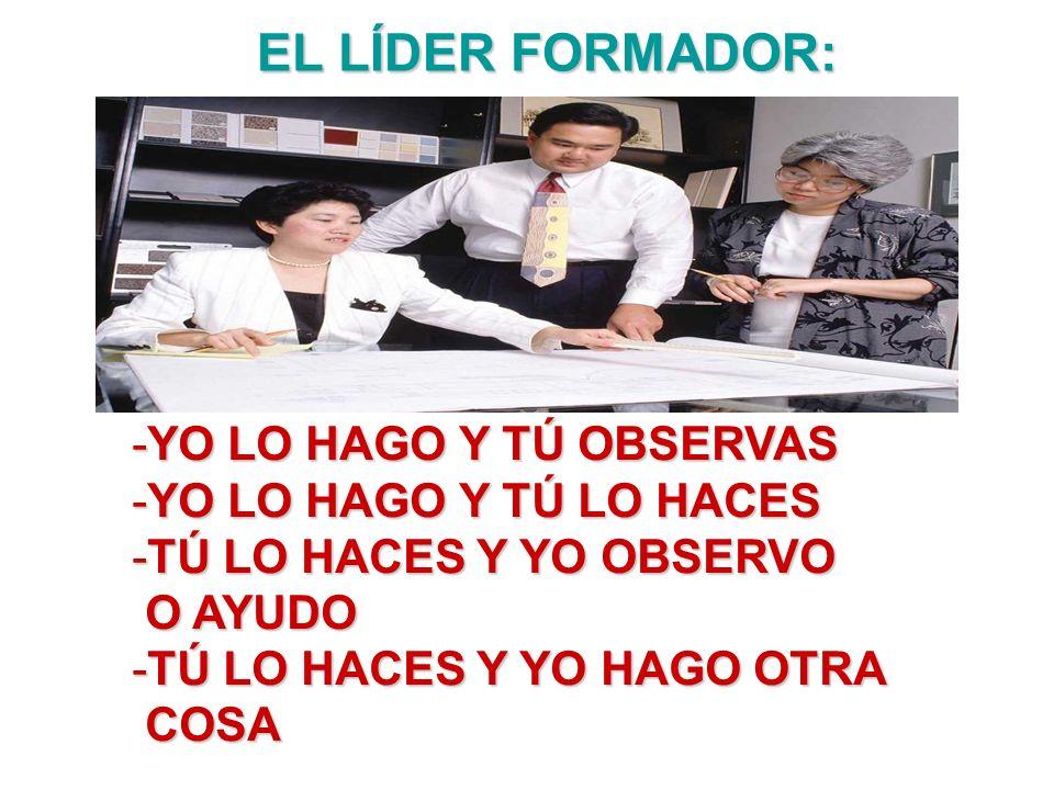 -Y-Y-Y-YO LO HAGO Y TÚ OBSERVAS -Y-Y-Y-YO LO HAGO Y TÚ LO HACES -T-T-T-TÚ LO HACES Y YO OBSERVO O AYUDO -T-T-T-TÚ LO HACES Y YO HAGO OTRA COSA EL LÍDER FORMADOR: