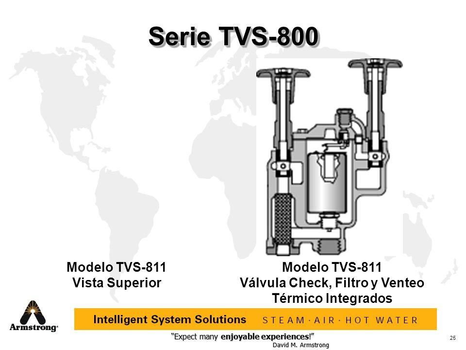 Expect many enjoyable experiences! David M. Armstrong Expect many enjoyable experiences! David M. Armstrong 25 Serie TVS-800 Modelo TVS-811 Vista Supe